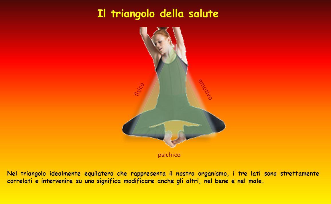 fisico psichico emotivo Nel triangolo idealmente equilatero che rappresenta il nostro organismo, i tre lati sono strettamente correlati e intervenire