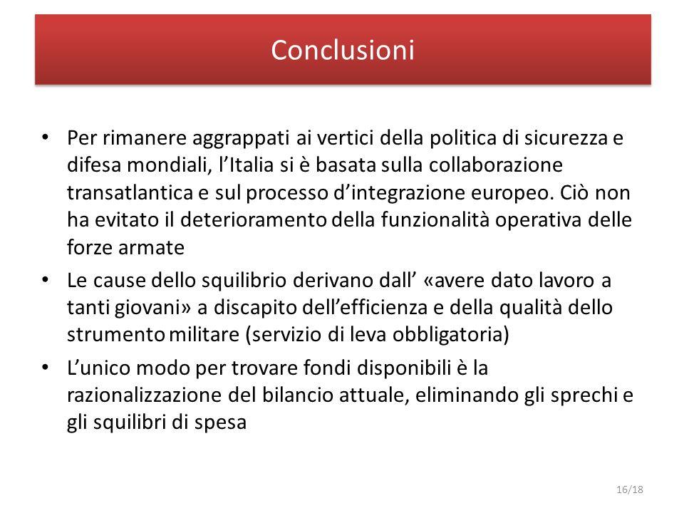 Conclusioni Per rimanere aggrappati ai vertici della politica di sicurezza e difesa mondiali, lItalia si è basata sulla collaborazione transatlantica
