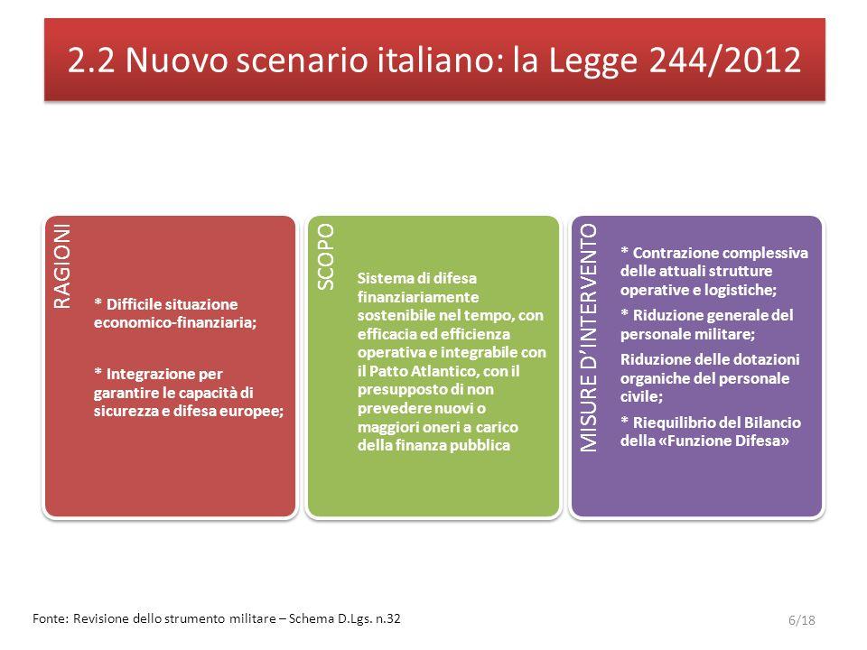 2.2 Nuovo scenario italiano: la Legge 244/2012 6/18 RAGIONI * Difficile situazione economico-finanziaria; * Integrazione per garantire le capacità di