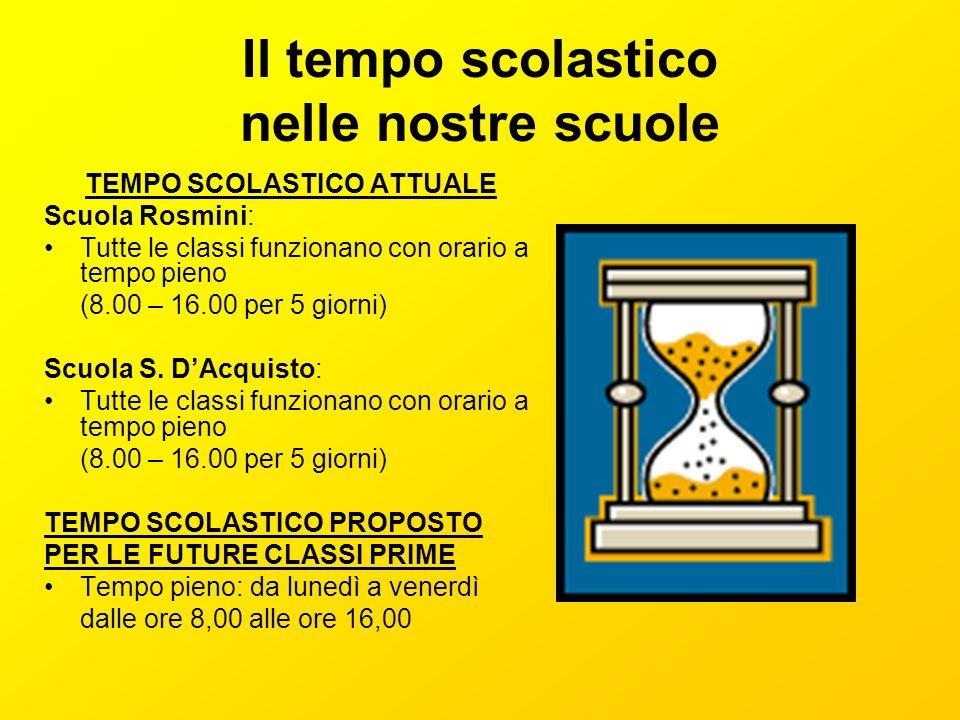 Il tempo scolastico nelle nostre scuole TEMPO SCOLASTICO ATTUALE Scuola Rosmini: Tutte le classi funzionano con orario a tempo pieno (8.00 – 16.00 per 5 giorni) Scuola S.