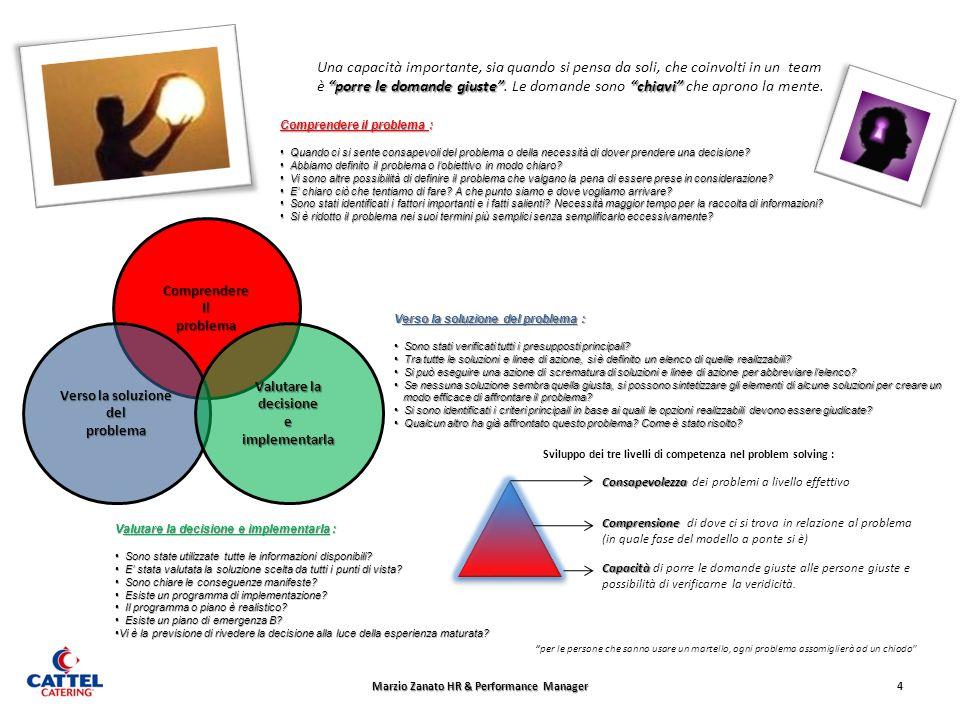 Marzio Zanato HR & Performance Manager 4 ComprendereIlproblema Verso la soluzione delproblema Valutare la decisione eimplementarla Una capacità import