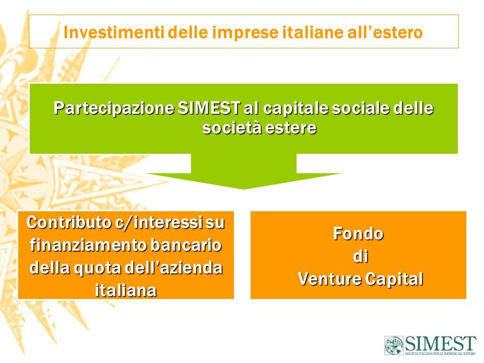 Investimenti delle imprese italiane allestero Partecipazione SIMEST al capitale sociale delle società estere Fondo di di Venture Capital Venture Capit