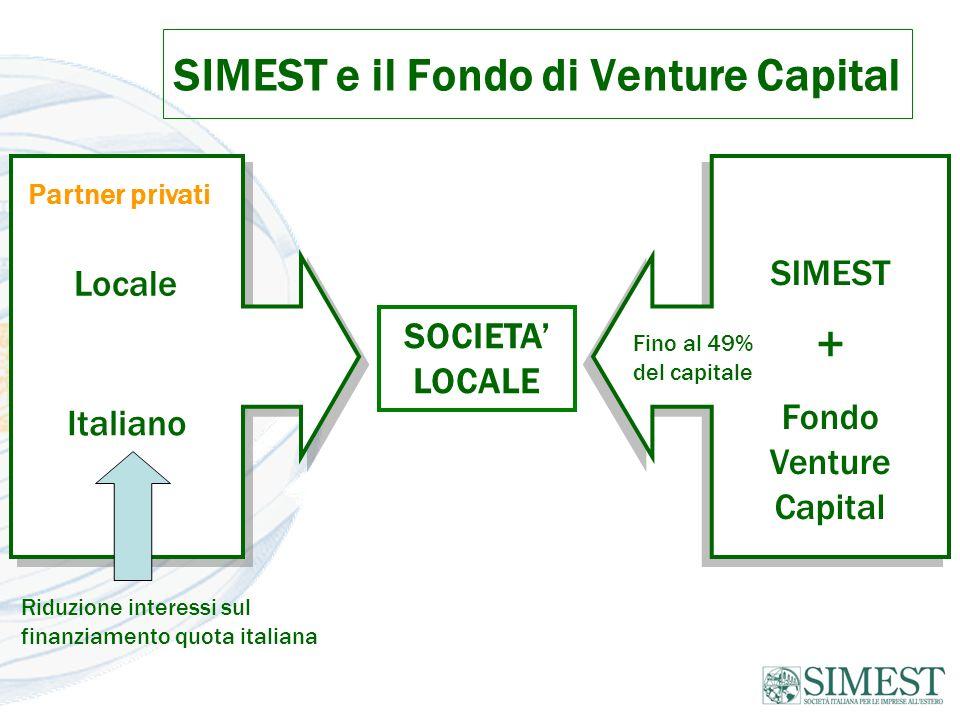SIMEST e il Fondo di Venture Capital SOCIETA LOCALE Italiano SIMEST + Fondo Venture Capital SIMEST + Fondo Venture Capital Fino al 49% del capitale Pa