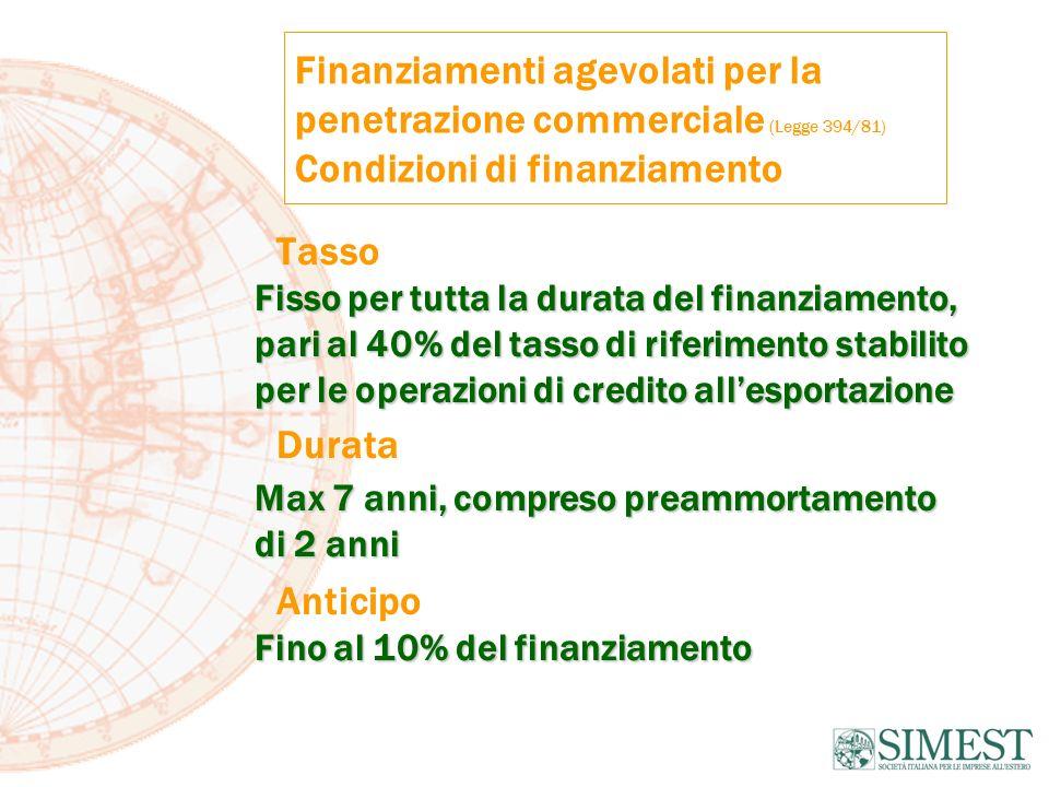 Finanziamenti agevolati per la penetrazione commerciale (Legge 394/81) Condizioni di finanziamento Tasso Fisso per tutta la durata del finanziamento,
