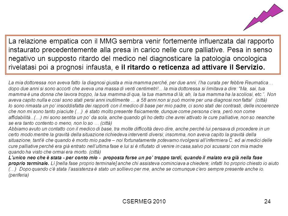CSERMEG 201024 La relazione empatica con il MMG sembra venir fortemente influenzata dal rapporto instaurato precedentemente alla presa in carico nelle cure palliative.