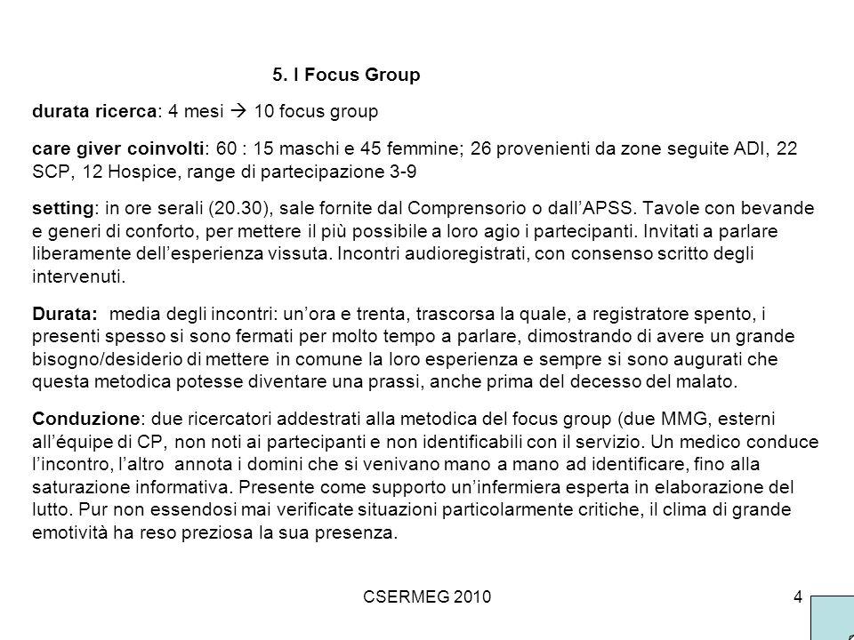 CSERMEG 20105 6.