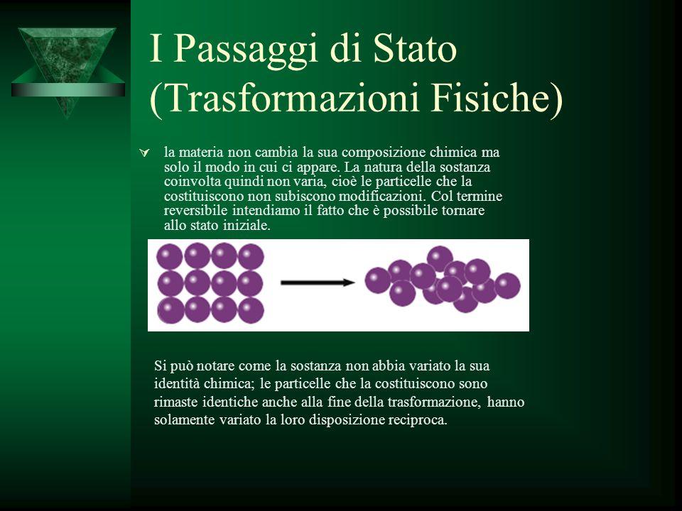 I Passaggi di Stato (Trasformazioni Fisiche) la materia non cambia la sua composizione chimica ma solo il modo in cui ci appare. La natura della sosta