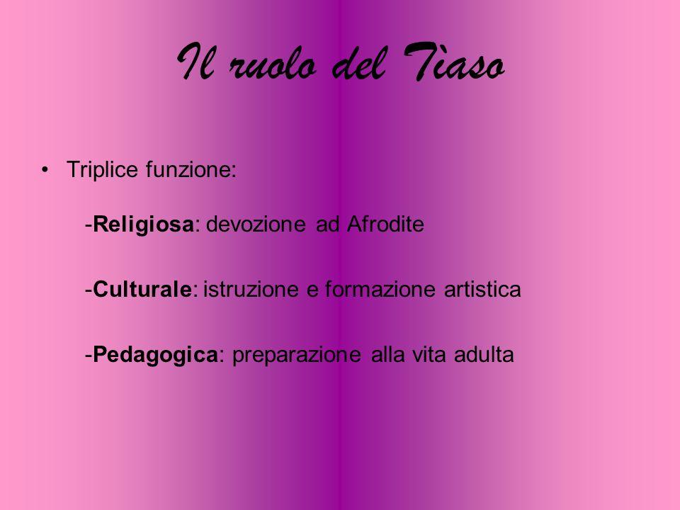 Il ruolo del Tìaso Triplice funzione: -Religiosa: devozione ad Afrodite -Culturale: istruzione e formazione artistica -Pedagogica: preparazione alla v