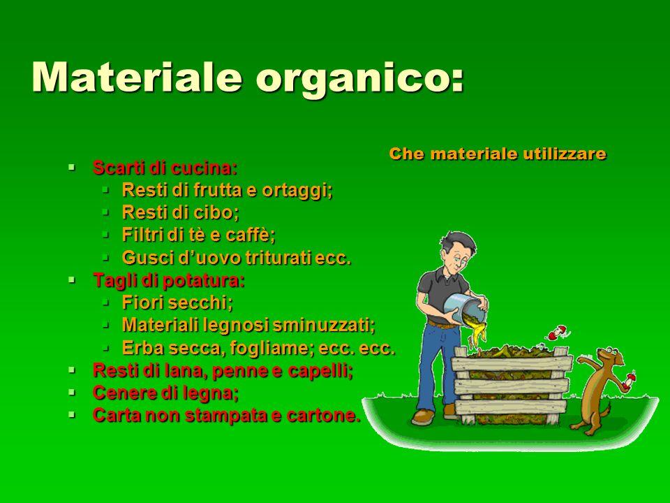 Materiale organico: Scarti di cucina: Scarti di cucina: Resti di frutta e ortaggi; Resti di frutta e ortaggi; Resti di cibo; Resti di cibo; Filtri di tè e caffè; Filtri di tè e caffè; Gusci duovo triturati ecc.