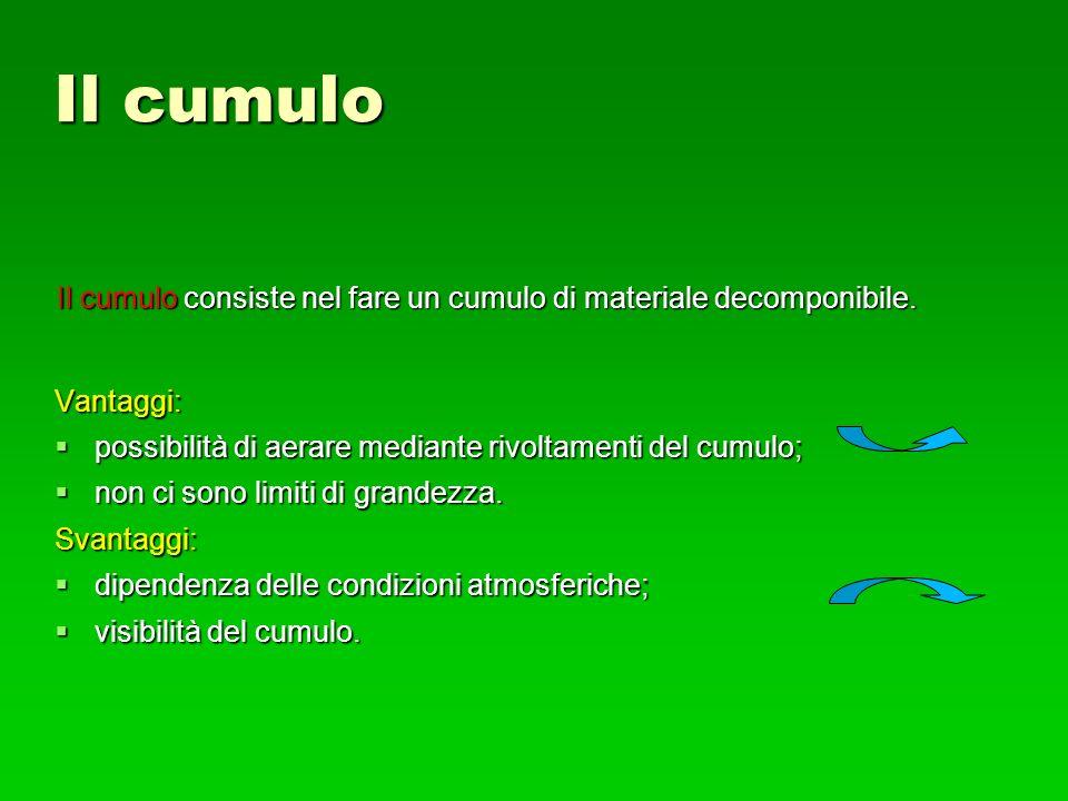 Il cumulo Vantaggi: possibilità di aerare mediante rivoltamenti del cumulo; possibilità di aerare mediante rivoltamenti del cumulo; non ci sono limiti di grandezza.