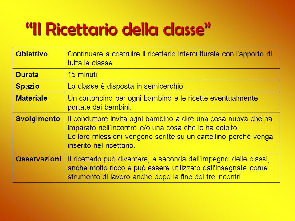 Il Ricettario della classe ObiettivoContinuare a costruire il ricettario interculturale con lapporto di tutta la classe. Durata15 minuti SpazioLa clas