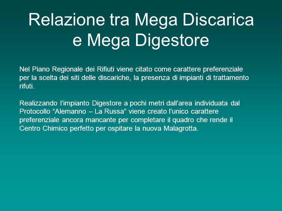 Relazione tra Mega Discarica e Mega Digestore Nel Piano Regionale dei Rifiuti viene citato come carattere preferenziale per la scelta dei siti delle discariche, la presenza di impianti di trattamento rifuti.