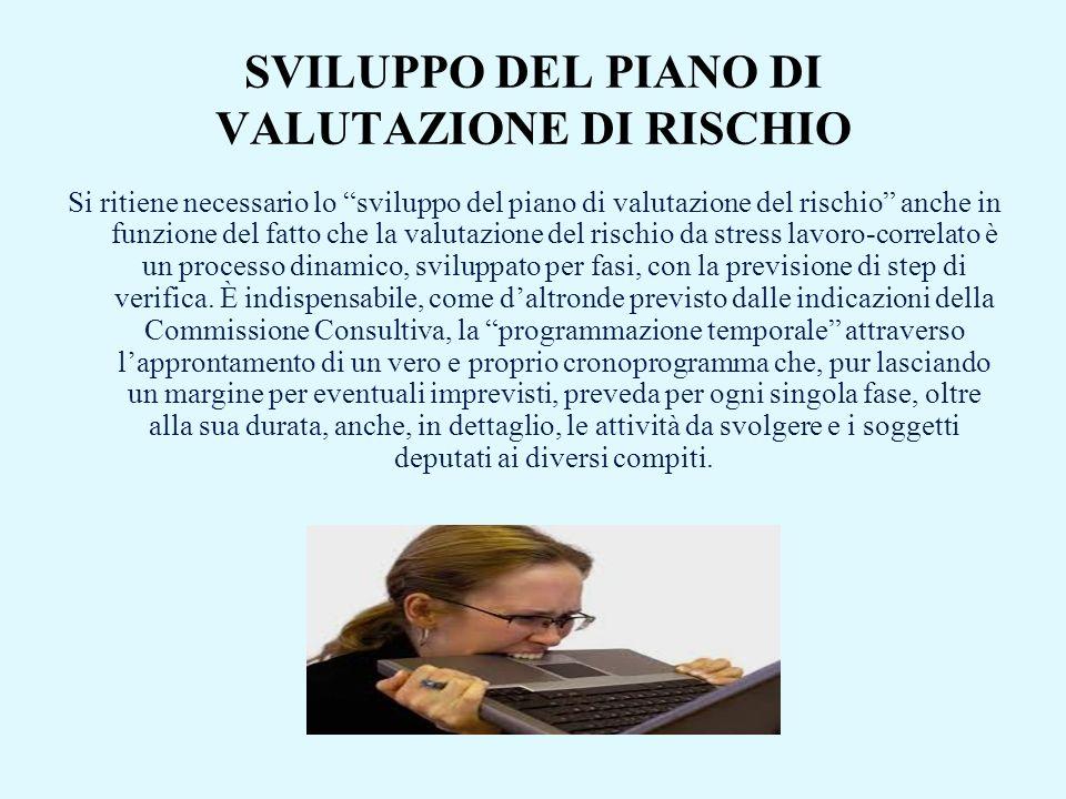 SVILUPPO DEL PIANO DI VALUTAZIONE DI RISCHIO Si ritiene necessario lo sviluppo del piano di valutazione del rischio anche in funzione del fatto che la