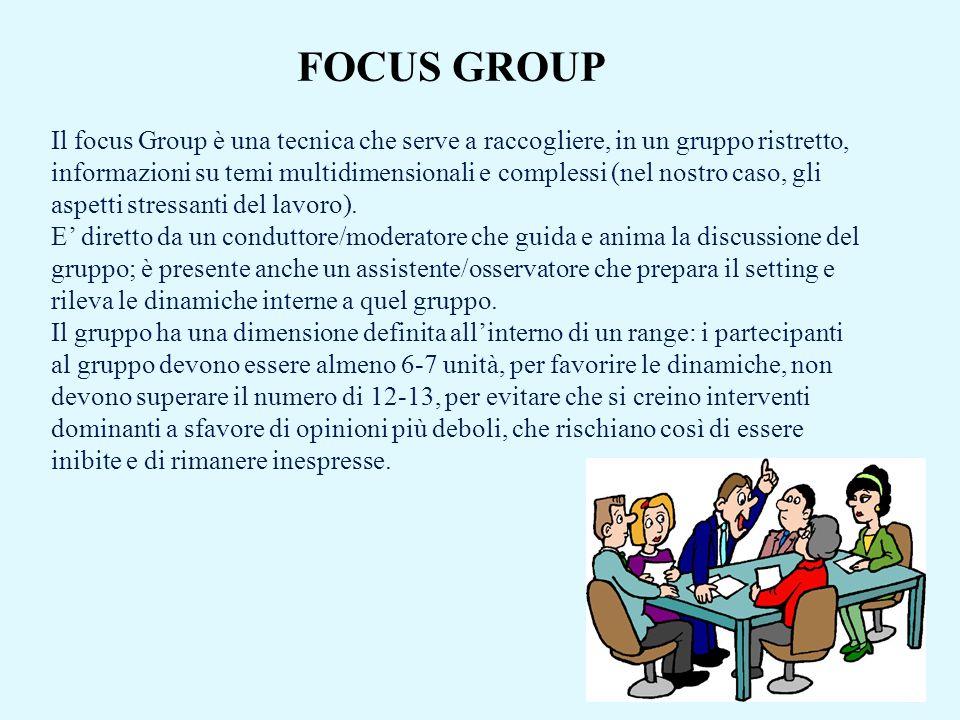 Il focus Group è una tecnica che serve a raccogliere, in un gruppo ristretto, informazioni su temi multidimensionali e complessi (nel nostro caso, gli