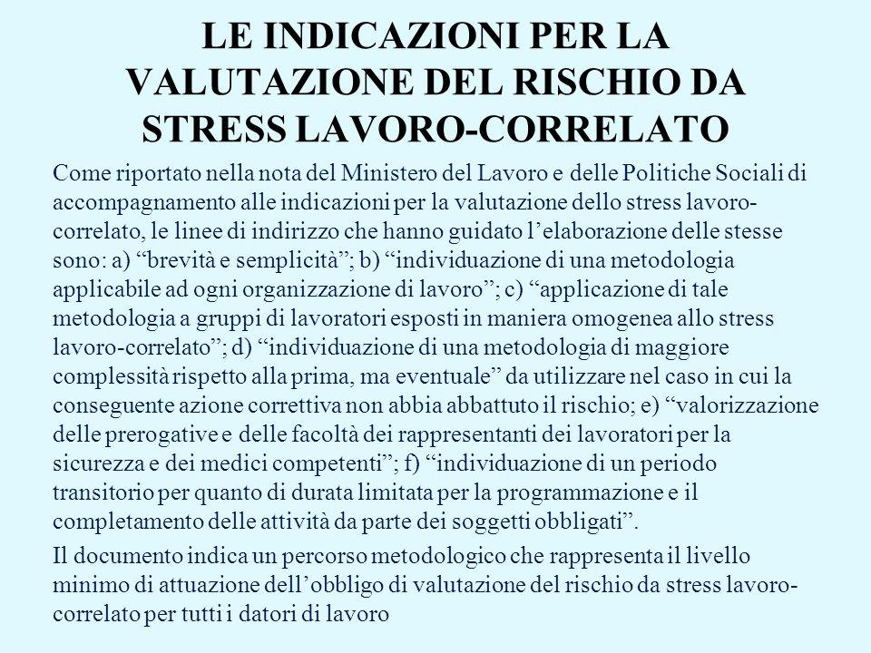 LE INDICAZIONI PER LA VALUTAZIONE DEL RISCHIO DA STRESS LAVORO-CORRELATO Come riportato nella nota del Ministero del Lavoro e delle Politiche Sociali