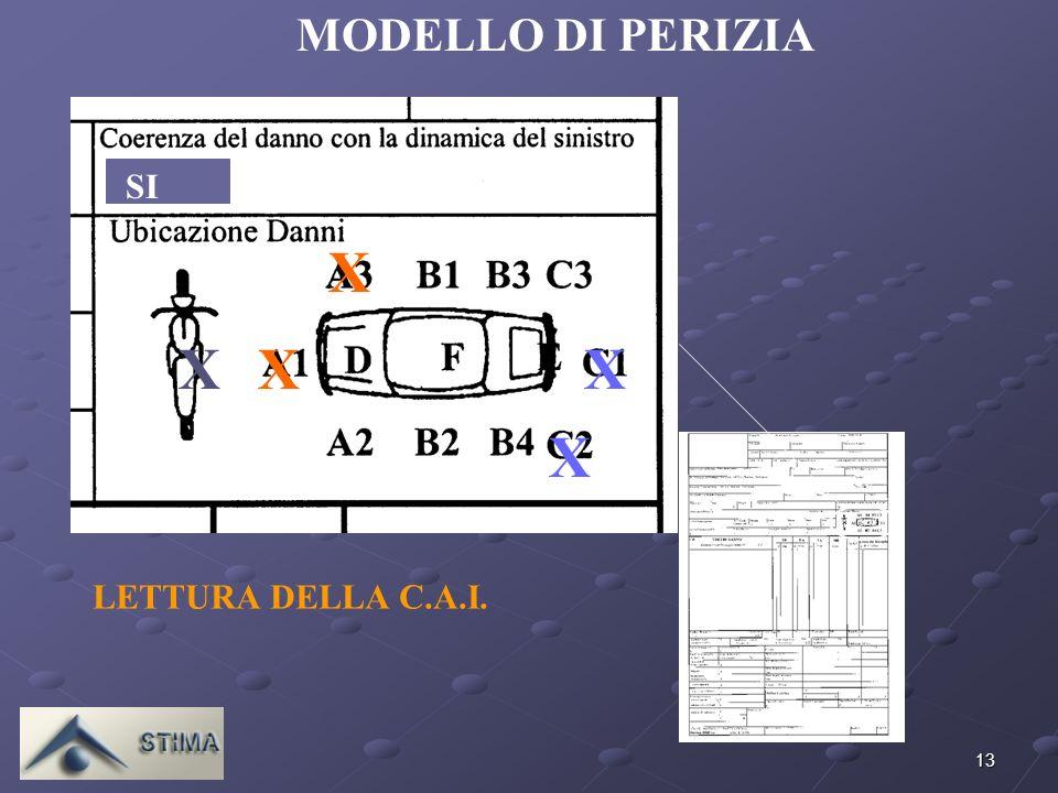 13 MODELLO DI PERIZIA SINO X XX X X LETTURA DELLA C.A.I.