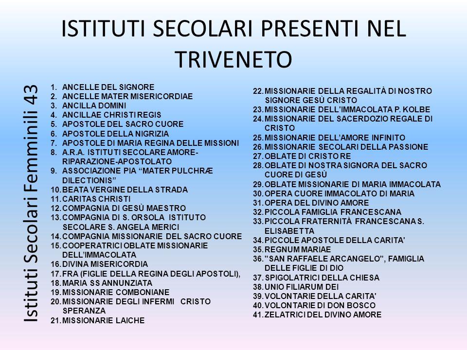 Istituti Secolari Maschili 2 1.CRISTO RE 2.ISTITUTO S.