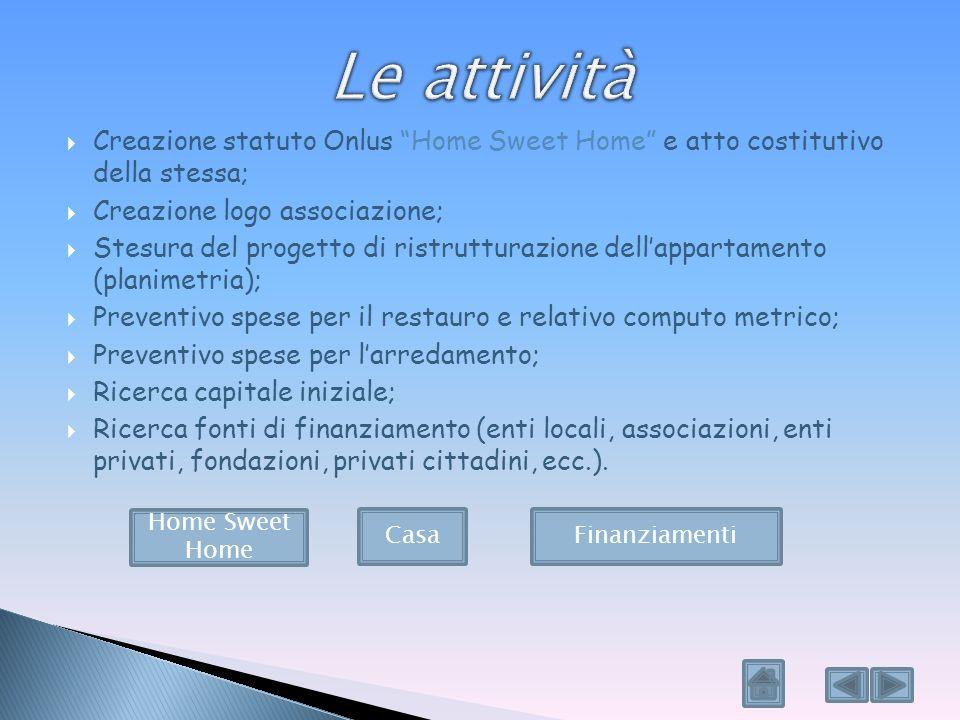 Home Sweet Home è lassociazione Onlus che vede come associati gli stessi alunni partecipanti al progetto.