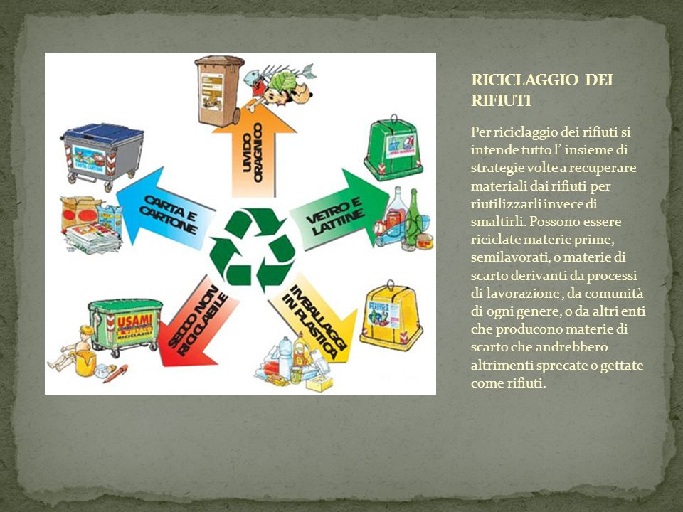 Per riciclaggio dei rifiuti si intende tutto l insieme di strategie volte a recuperare materiali dai rifiuti per riutilizzarli invece di smaltirli. Po