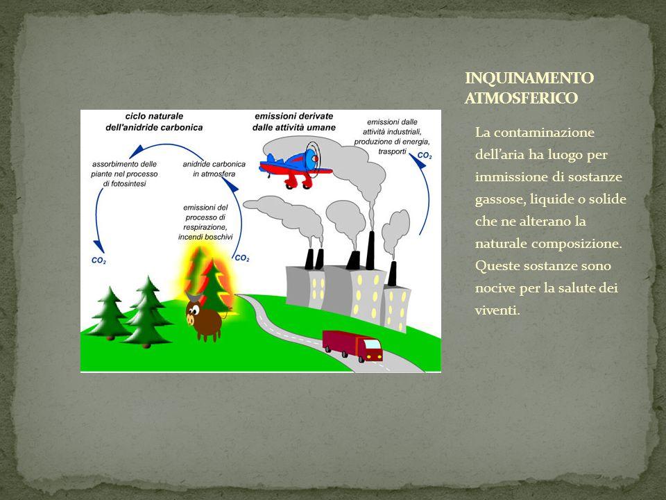 La contaminazione dellaria ha luogo per immissione di sostanze gassose, liquide o solide che ne alterano la naturale composizione. Queste sostanze son