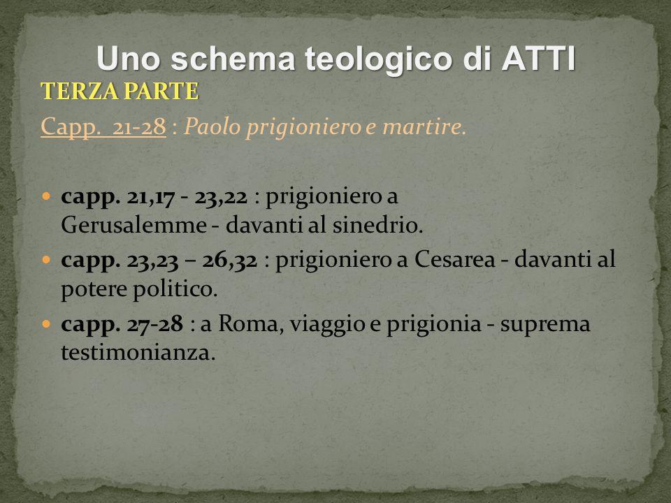 TERZA PARTETERZA PARTE Capp.21 28 : Paolo prigioniero e martire.