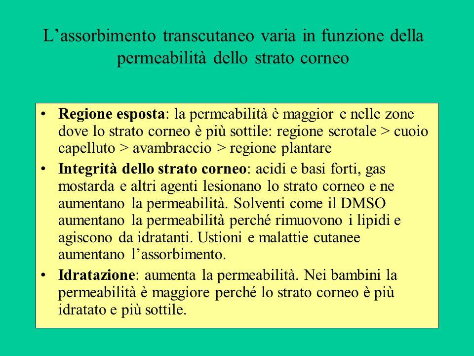 Lassorbimento transcutaneo varia in funzione della permeabilità dello strato corneo Regione esposta: la permeabilità è maggior e nelle zone dove lo st