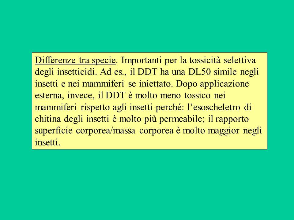 Differenze tra specie. Importanti per la tossicità selettiva degli insetticidi. Ad es., il DDT ha una DL50 simile negli insetti e nei mammiferi se ini
