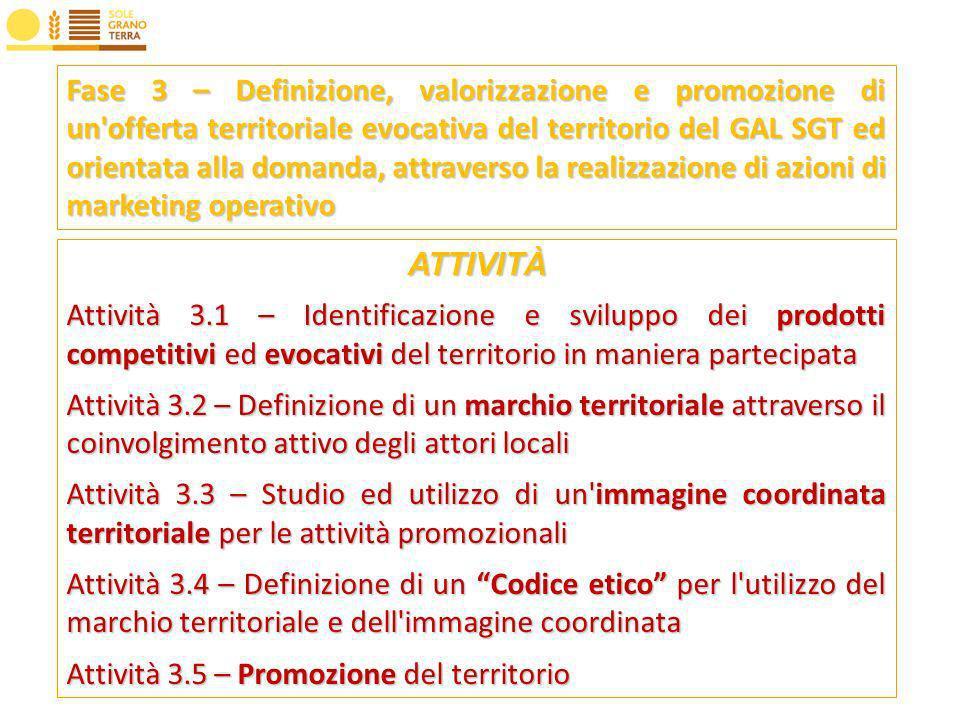 ATTIVITÀ Attività 3.1 – Identificazione e sviluppo dei prodotti competitivi ed evocativi del territorio in maniera partecipata Attività 3.2 – Definizione di un marchio territoriale attraverso il coinvolgimento attivo degli attori locali Attività 3.3 – Studio ed utilizzo di un immagine coordinata territoriale per le attività promozionali Attività 3.4 – Definizione di un Codice etico per l utilizzo del marchio territoriale e dell immagine coordinata Attività 3.5 – Promozione del territorio Fase 3 – Definizione, valorizzazione e promozione di un offerta territoriale evocativa del territorio del GAL SGT ed orientata alla domanda, attraverso la realizzazione di azioni di marketing operativo