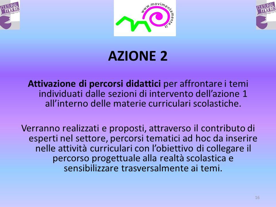 AZIONE 2 Attivazione di percorsi didattici per affrontare i temi individuati dalle sezioni di intervento dellazione 1 allinterno delle materie curriculari scolastiche.