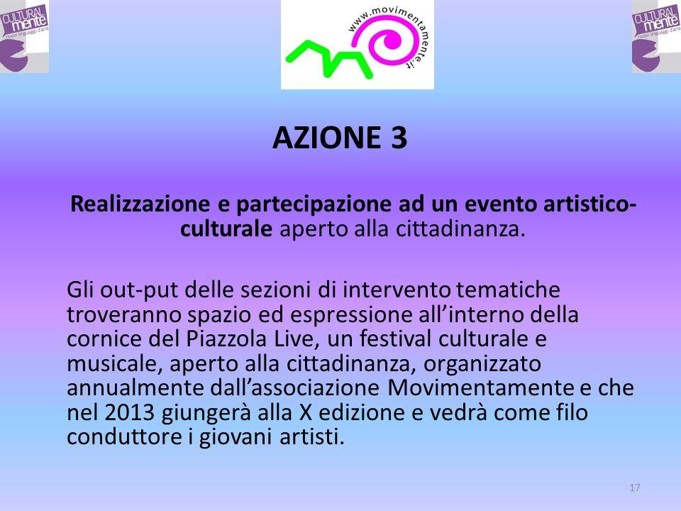 AZIONE 3 Realizzazione e partecipazione ad un evento artistico- culturale aperto alla cittadinanza.