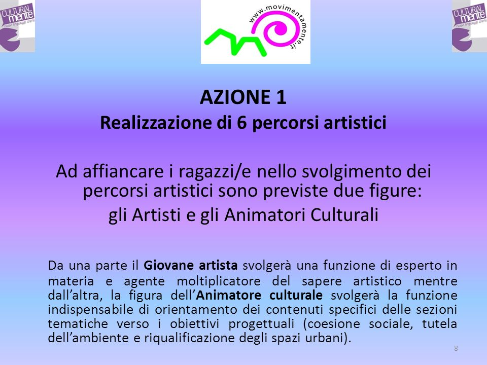 Grazie a tutti e a tutte Partner di progetto : -Comune di Piazzola sul Brenta -Az.