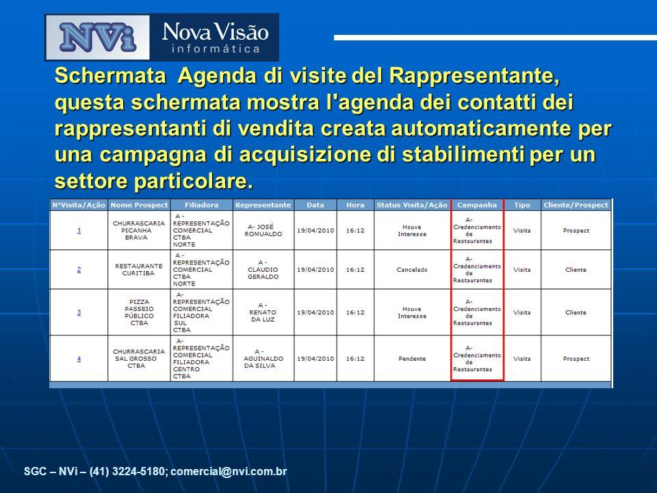 Schermata Agenda di visite del Rappresentante, questa schermata mostra l agenda dei contatti dei rappresentanti di vendita creata automaticamente per una campagna di acquisizione di stabilimenti per un settore particolare.