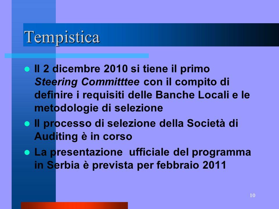 10 Tempistica Il 2 dicembre 2010 si tiene il primo Steering Committtee con il compito di definire i requisiti delle Banche Locali e le metodologie di selezione Il processo di selezione della Società di Auditing è in corso La presentazione ufficiale del programma in Serbia è prevista per febbraio 2011