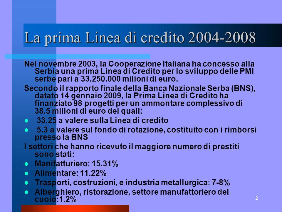 2 La prima Linea di credito 2004-2008 Nel novembre 2003, la Cooperazione Italiana ha concesso alla Serbia una prima Linea di Credito per lo sviluppo delle PMI serbe pari a 33.250.000 milioni di euro.