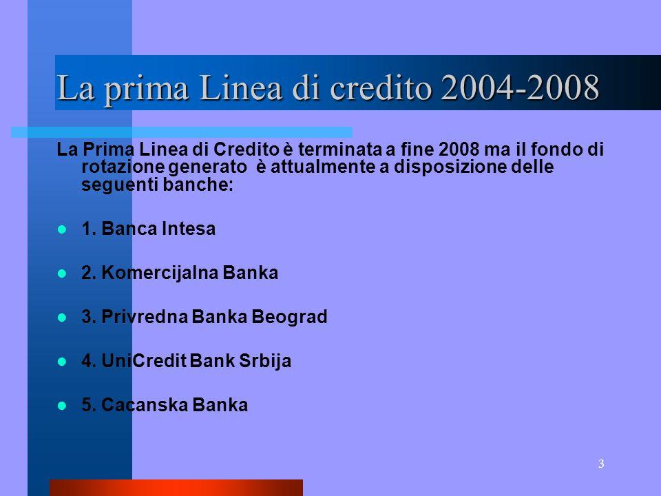 3 La prima Linea di credito 2004-2008 La Prima Linea di Credito è terminata a fine 2008 ma il fondo di rotazione generato è attualmente a disposizione delle seguenti banche: 1.