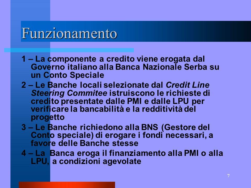 7 Funzionamento 1 – La componente a credito viene erogata dal Governo italiano alla Banca Nazionale Serba su un Conto Speciale 2 – Le Banche locali selezionate dal Credit Line Steering Commitee istruiscono le richieste di credito presentate dalle PMI e dalle LPU per verificare la bancabilità e la redditività del progetto 3 – Le Banche richiedono alla BNS (Gestore del Conto speciale) di erogare i fondi necessari, a favore delle Banche stesse 4 – La Banca eroga il finanziamento alla PMI o alla LPU, a condizioni agevolate