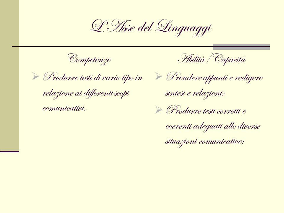 LAsse del Linguaggi Competenze Produrre testi di vario tipo in relazione ai differenti scopi comunicativi.