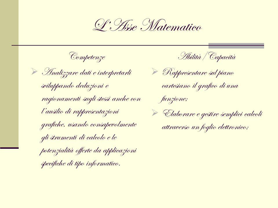 LAsse Matematico Competenze Analizzare dati e interpretarli sviluppando deduzioni e ragionamenti sugli stessi anche con lausilio di rappresentazioni grafiche, usando consapevolmente gli strumenti di calcolo e le potenzialità offerte da applicazioni specifiche di tipo informatico.