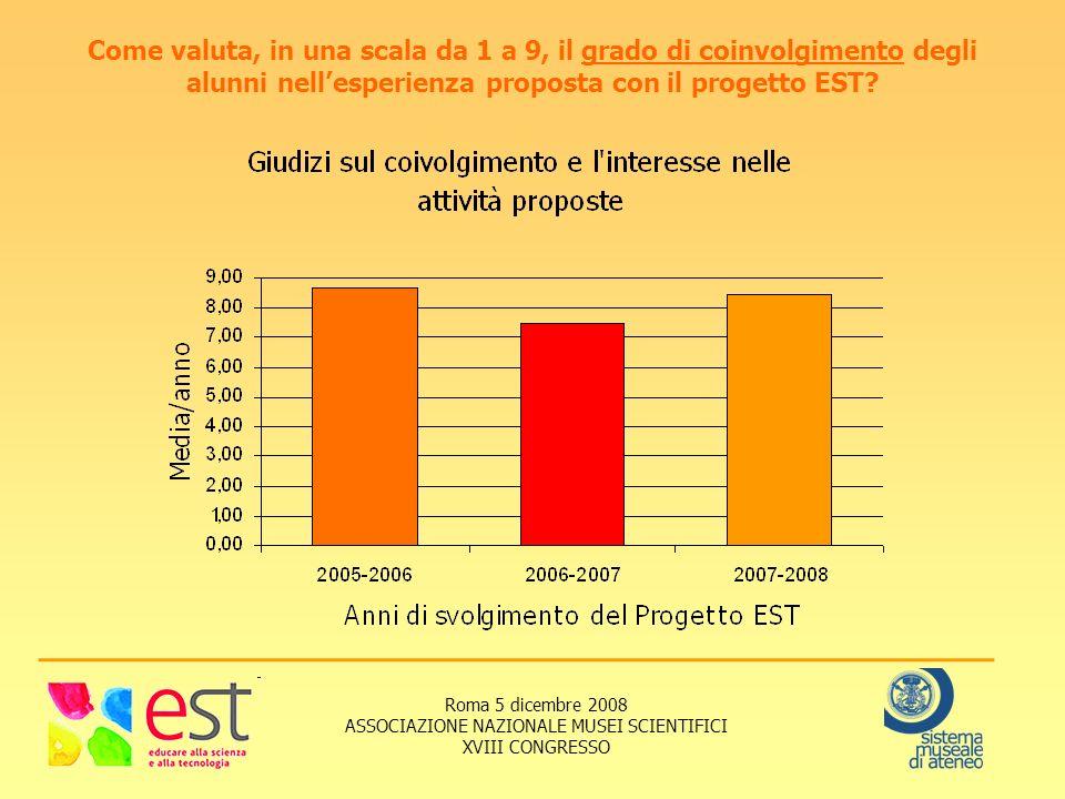Roma 5 dicembre 2008 ASSOCIAZIONE NAZIONALE MUSEI SCIENTIFICI XVIII CONGRESSO Come valuta, in una scala da 1 a 9, il grado di coinvolgimento degli alunni nellesperienza proposta con il progetto EST