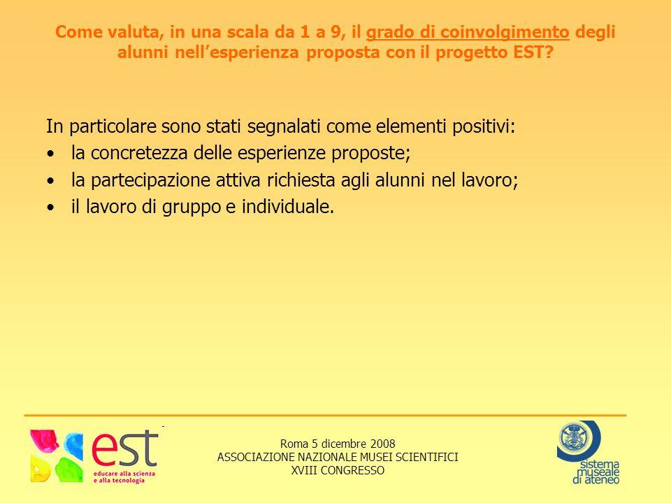 Roma 5 dicembre 2008 ASSOCIAZIONE NAZIONALE MUSEI SCIENTIFICI XVIII CONGRESSO Come valuta, in una scala da 1 a 9, il grado di coinvolgimento degli alunni nellesperienza proposta con il progetto EST.