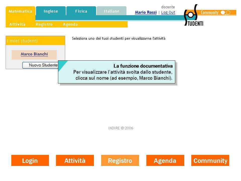 La funzione documentativa Per visualizzare lattività svolta dallo studente, clicca sul nome (ad esempio, Marco Bianchi). La funzione documentativa Per