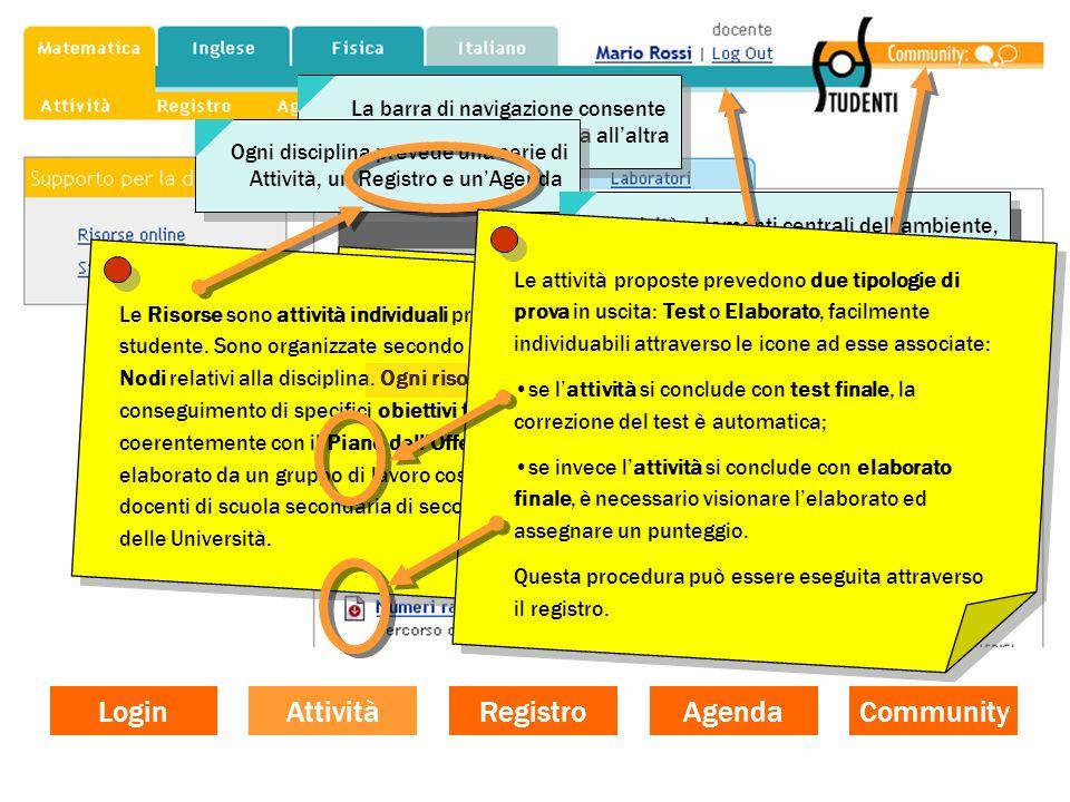 Login Community Agenda Registro Attività 1 - Calendario Il Calendario consente di segnalare eventi e scadenze.
