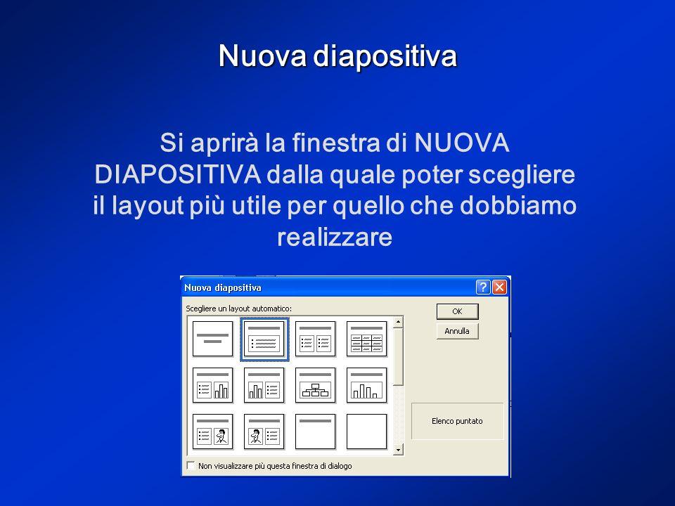 Nuova diapositiva Si aprirà la finestra di NUOVA DIAPOSITIVA dalla quale poter scegliere il layout più utile per quello che dobbiamo realizzare