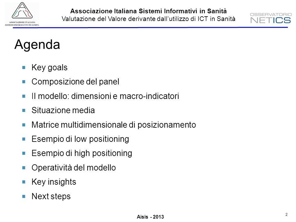 Aisis - 2013 Associazione Italiana Sistemi Informativi in Sanità Valutazione del Valore derivante dallutilizzo di ICT in Sanità 2 Key goals Composizione del panel Il modello: dimensioni e macro-indicatori Situazione media Matrice multidimensionale di posizionamento Esempio di low positioning Esempio di high positioning Operatività del modello Key insights Next steps Agenda