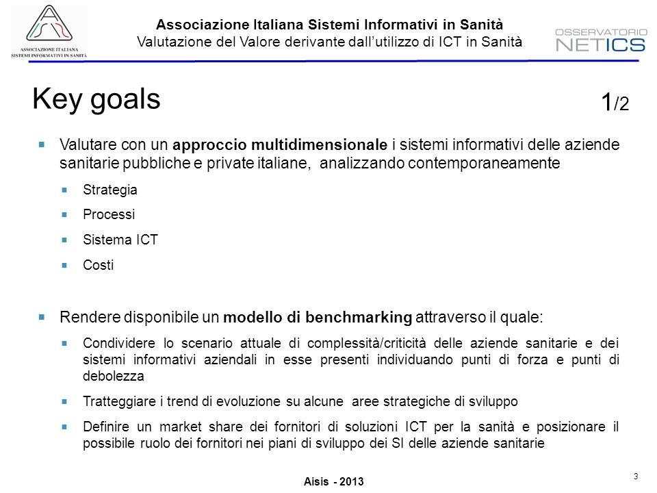Aisis - 2013 Associazione Italiana Sistemi Informativi in Sanità Valutazione del Valore derivante dallutilizzo di ICT in Sanità 4 Key goals 2 /2 Mettere a disposizione delle strutture sanitarie partecipanti alla survey un modello di operatività strategica attraverso il quale: Posizionare il proprio sistema informativo su una matrice multidimensionale in grado di evidenziare, rispetto alla media, le caratteristiche distintive e/o le criticità Favorire la condivisione allinterno dellazienda di un percorso di ottimizzazione delle strategie aziendali e ICT volto a consolidare i punti di forza e/o rimediare ai punti di debolezza
