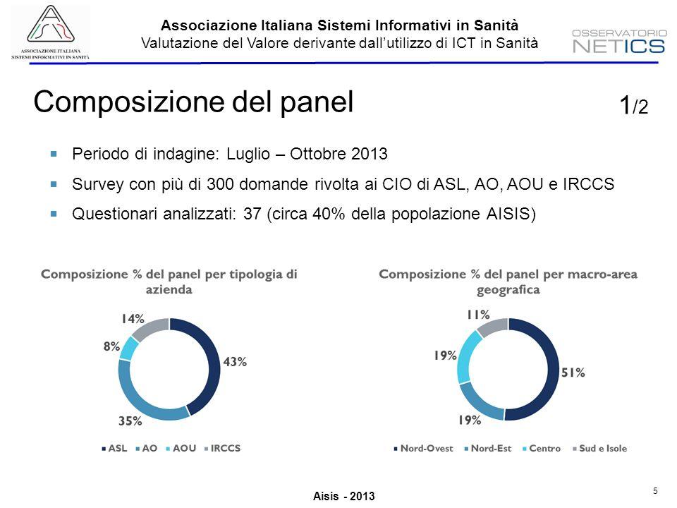 Aisis - 2013 Associazione Italiana Sistemi Informativi in Sanità Valutazione del Valore derivante dallutilizzo di ICT in Sanità 5 Composizione del panel 1 /2 Periodo di indagine: Luglio – Ottobre 2013 Survey con più di 300 domande rivolta ai CIO di ASL, AO, AOU e IRCCS Questionari analizzati: 37 (circa 40% della popolazione AISIS)