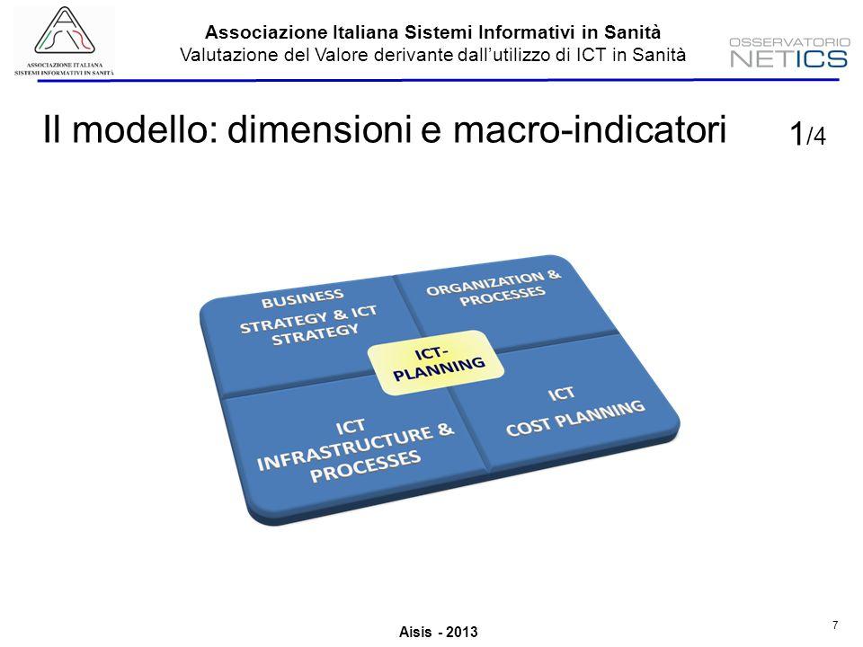 Aisis - 2013 Associazione Italiana Sistemi Informativi in Sanità Valutazione del Valore derivante dallutilizzo di ICT in Sanità 8 Il modello: dimensioni e macro-indicatori 2 /4