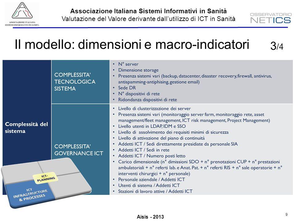 Aisis - 2013 Associazione Italiana Sistemi Informativi in Sanità Valutazione del Valore derivante dallutilizzo di ICT in Sanità 9 Il modello: dimensioni e macro-indicatori 3 /4
