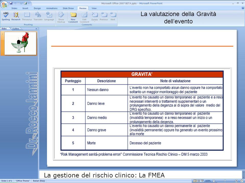 La gestione del rischio clinico: La FMEA La valutazione della Gravità dellevento