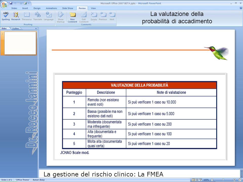 La gestione del rischio clinico: La FMEA La valutazione della probabilità di accadimento